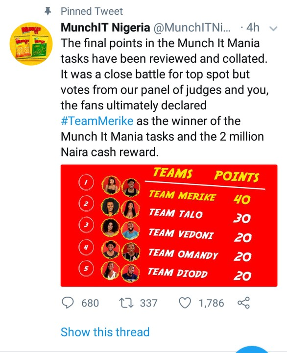 BBNaija: Mercy And Ike Wins 'Munch It Mania Task', Gets 1million