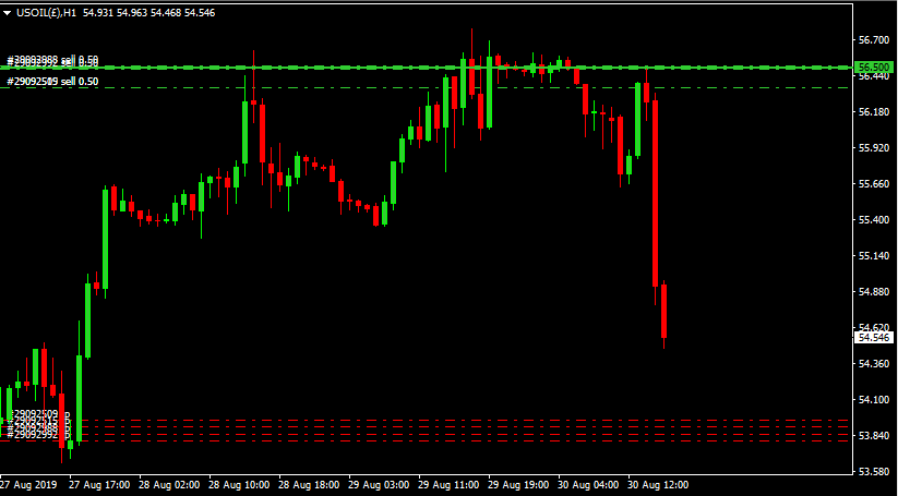 Does forex trade on weekends