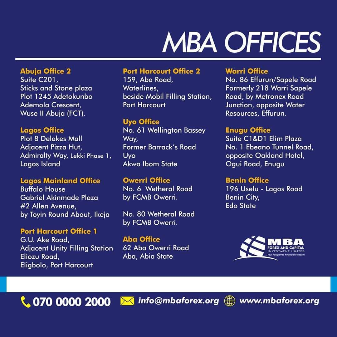 Forex mba