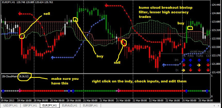 Forex changes