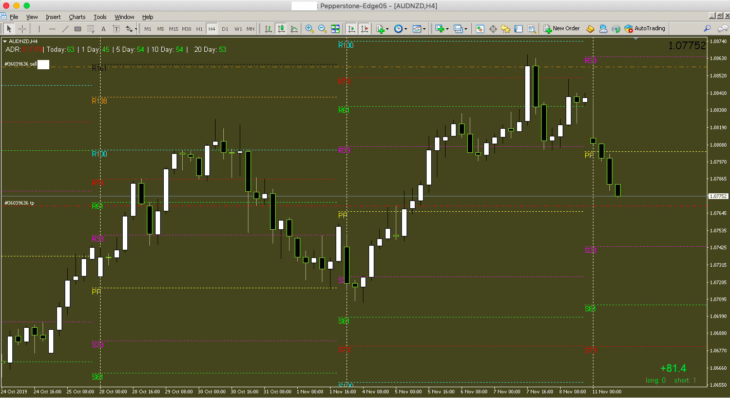 Forex trade 1