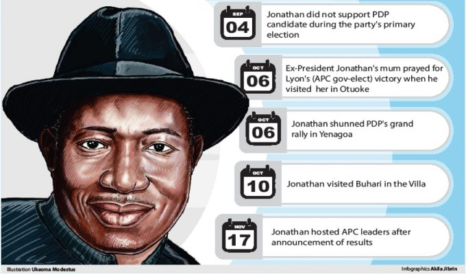 10594906 jonathanfacessuspensionoverpdpsdefeatinbayelsa680x400 jpeg58c287c402df1d24ad15028ebf468628 - Jonathan Faces Suspension Over PDP's Defeat In Bayelsa And Here Is Why