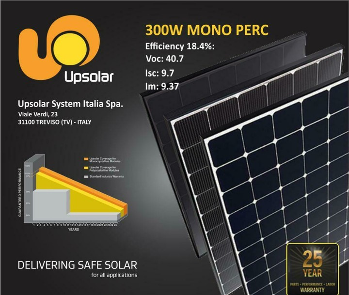 Solar Energy, A Complement To FTA - Satellite TV Technology