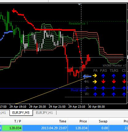 Forex trading time in nigeria