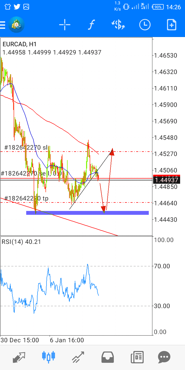 What is gj in forex
