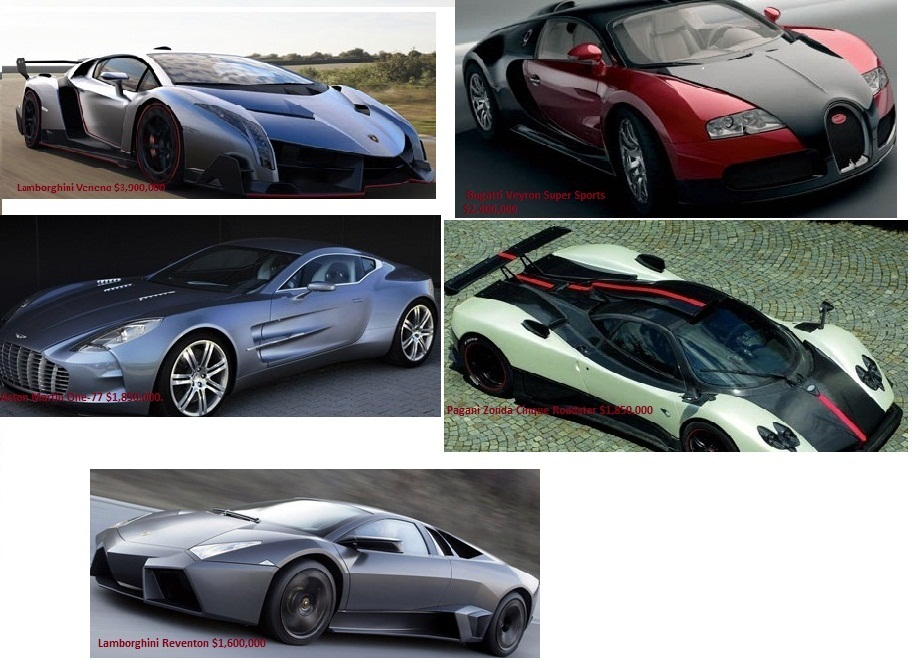 Most Expensive Cars In The World: Top 5 List 2013 (photo)   Car Talk    Nairaland