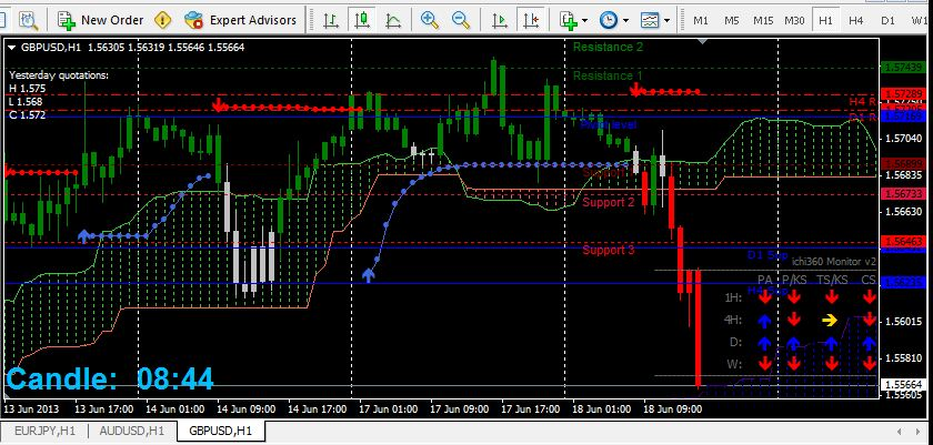 Blogs forex trading nairaland