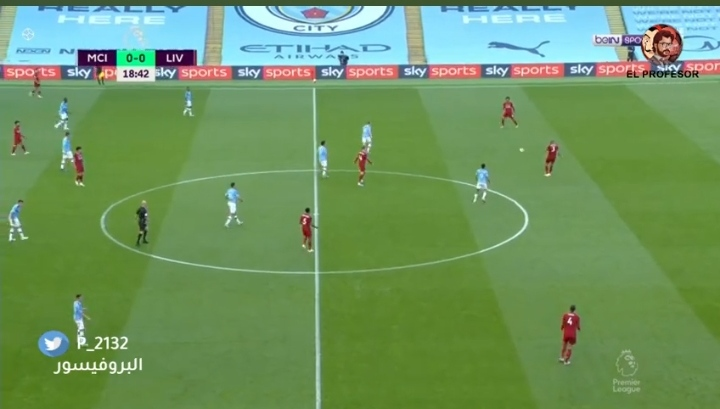 Manchester City vs Liverpool - (4 - 0) On 2nd July 2020 ...