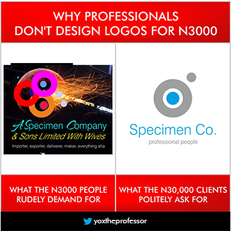 How much does a Professional Logo Design costs  Subraa