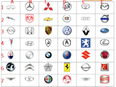 Symbols Of Cars And Names >> How Many Of These Car Emblems Do You Know - Car Talk - Nigeria