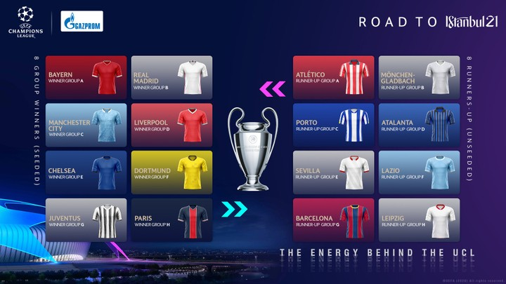 UEFA Champions League 2020/2021 Round Of 16 Draw - Sports ...