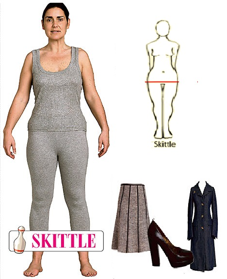 how to know your body shape female