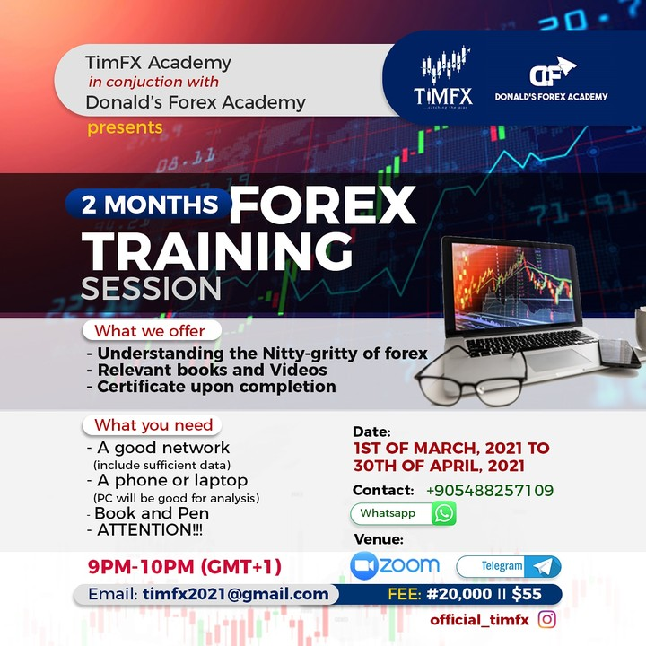 Technical Analysis - Learn Currency Trading