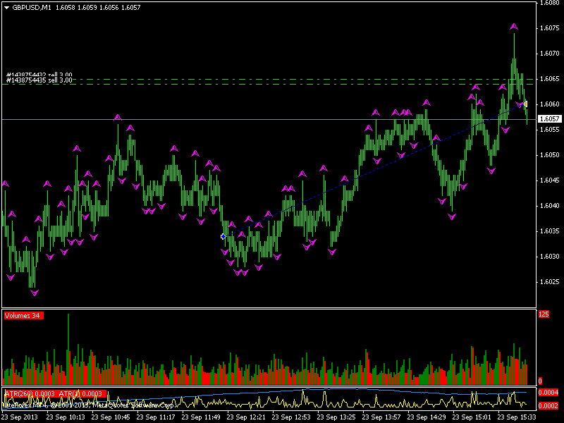 Forex trade football analysis