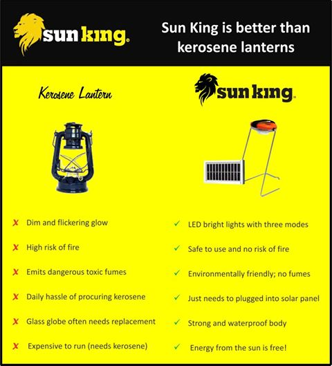 Sun King Pro World S Longest Lasting Solar Light With
