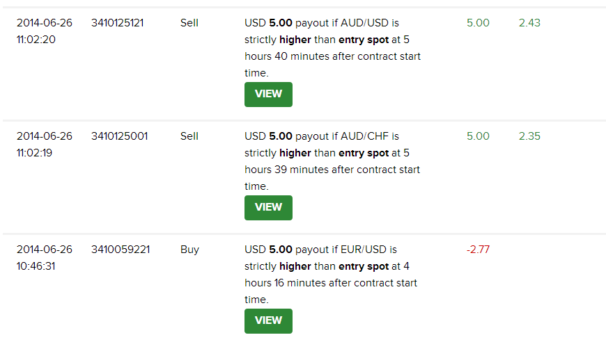 Binary options trading in philippines