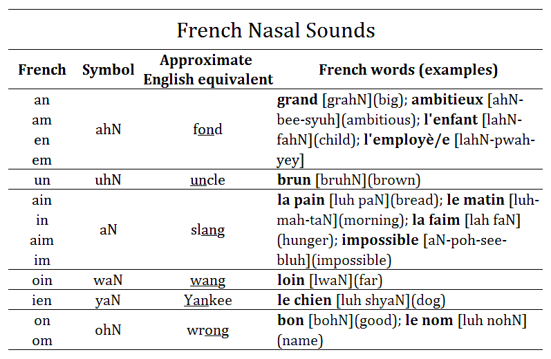 how to learn french owen sound
