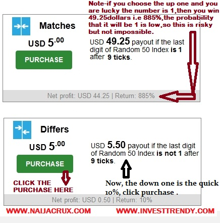 Binary options tick trade strategies