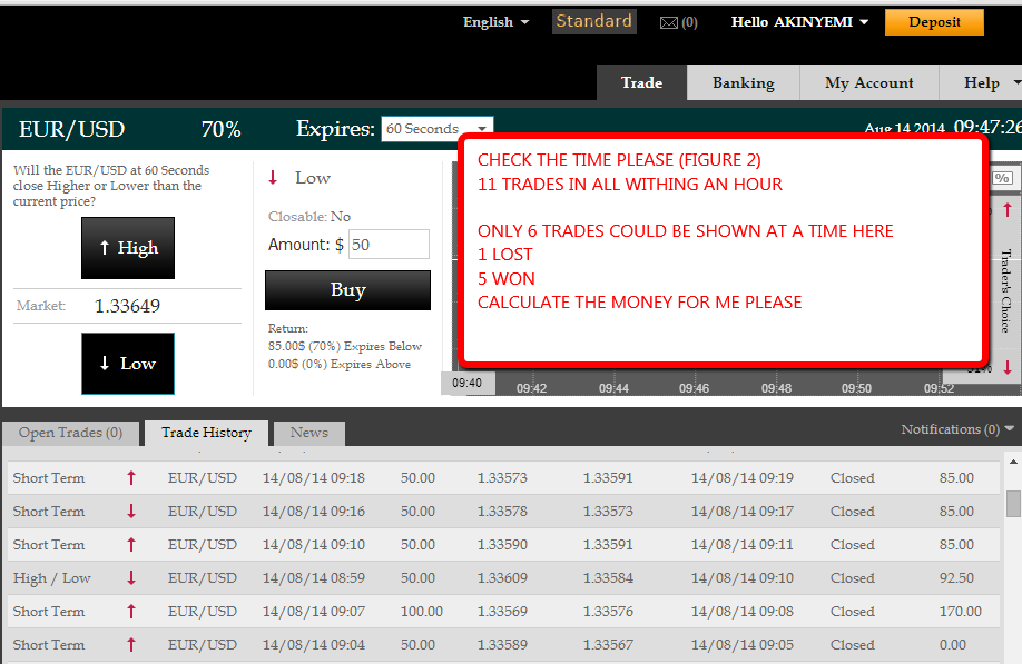 Binary option nigeria