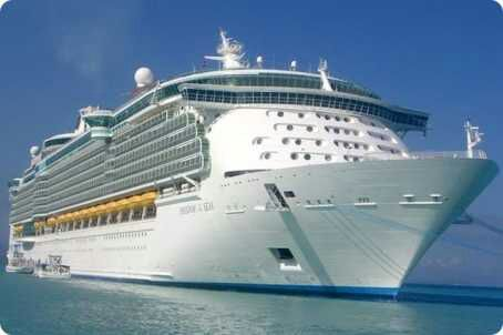 Top 10 Largest Cruise Ships In The World  Science
