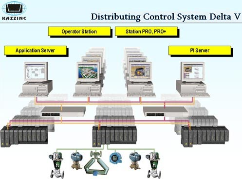 1733821_dcs2_jpeg97ba246644ca5df5af820e74e33662e1 plc scada dcs automation training syllabus education nigeria dcs panel wiring diagram at crackthecode.co