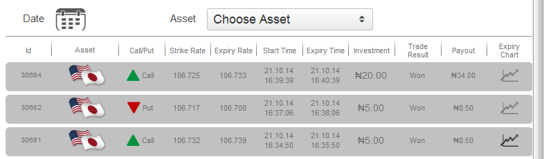 1960bet binary option