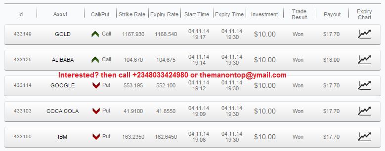 Binary options trading nigeria