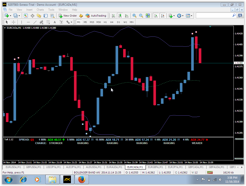 Price action strategy binary options