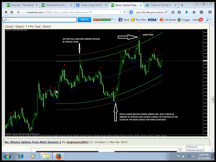 Jargon of binary options signals live