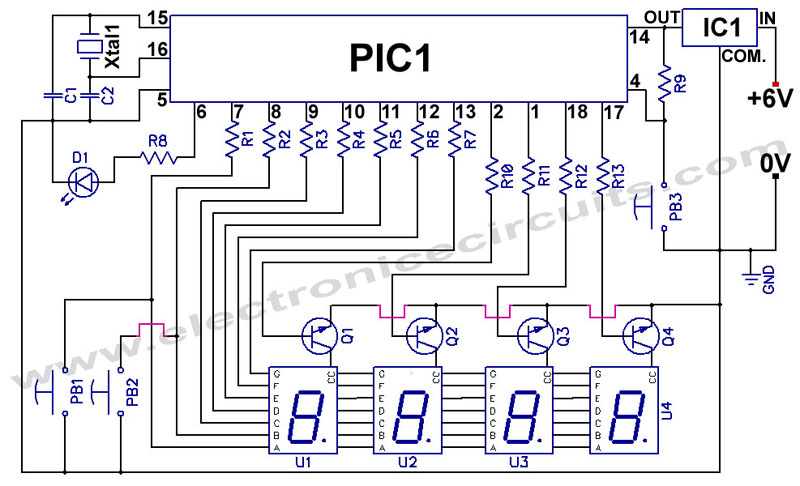Electronics Circuit Design From Concept To Implementation