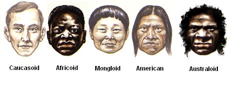 Why Did God Create Different Races