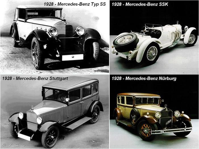 product life cycle of mercedes benz The life cycle of the mercedes the origin of the company dates back to the 1880s, when gottlieb daimler and karl benz invented the internal combustion engine-powered automobile independently, in southwestern germany.