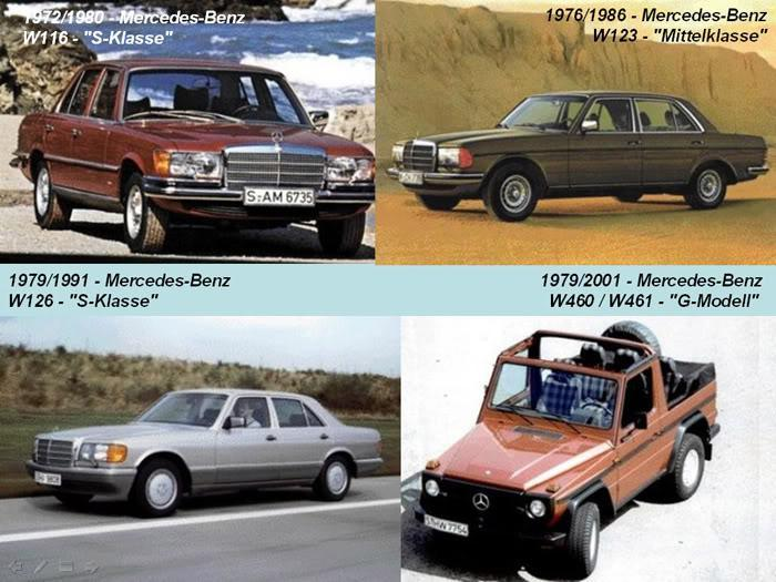 The life cycle of the mercedes benz car talk nigeria for Mercedes benz battery life