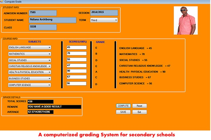 grading system introduction Now, grading system thesis introduction the advent of such modernization in read this essay on introduction about enrolment grading system page 2 1.
