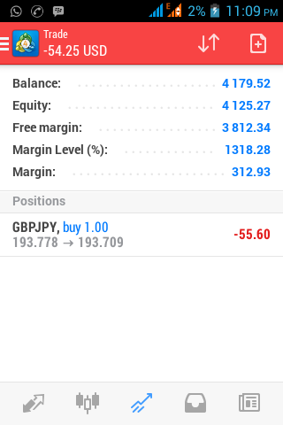 Free forex signals realtime