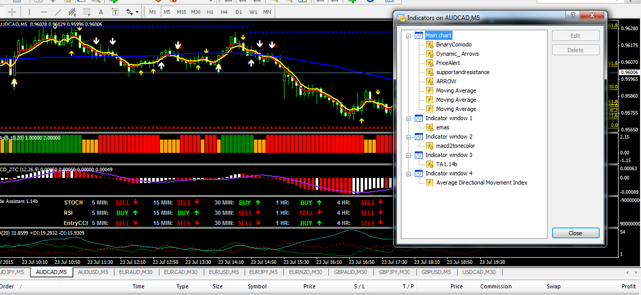 Latest binary options strategy