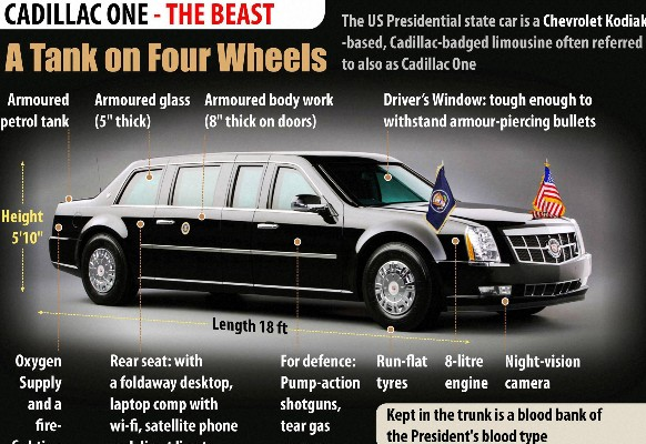 Car Talk Credits: Photos: All You Need To Know About 'The Beast' The US
