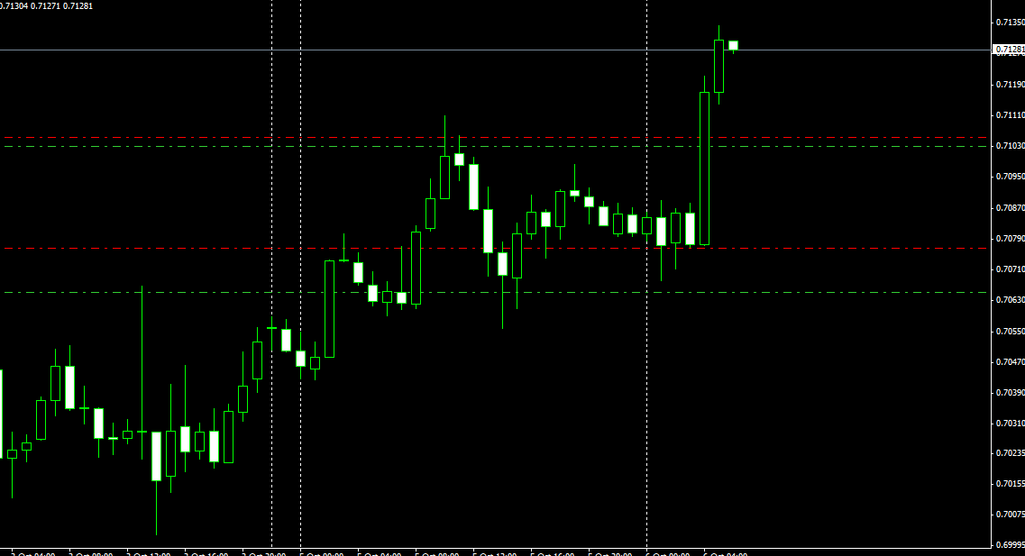 Forextime nairaland