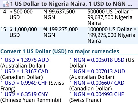 Re All You Need To Know About Nigeria Naira And Us Dollar Screenshot By Gseph M 7 44am On Nov 07 2017
