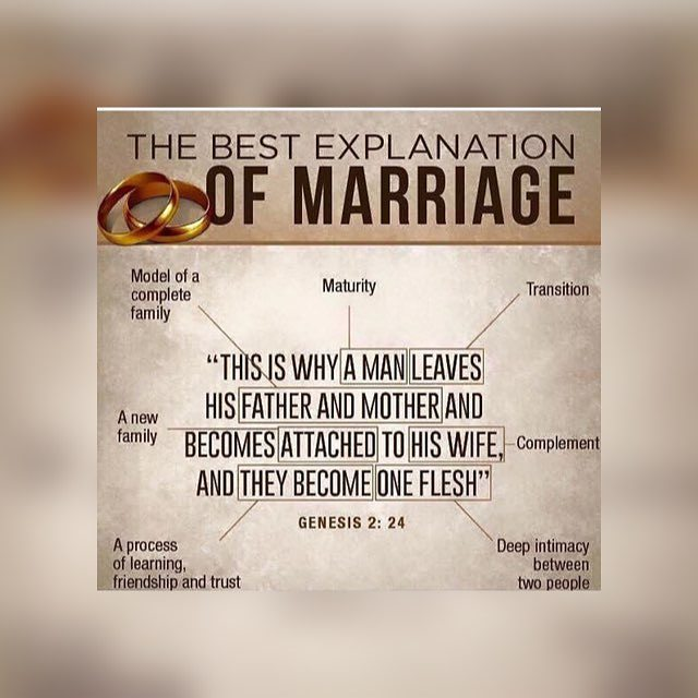 Take A Look Who Has A Better Definition Of Marriage Family Nigeria