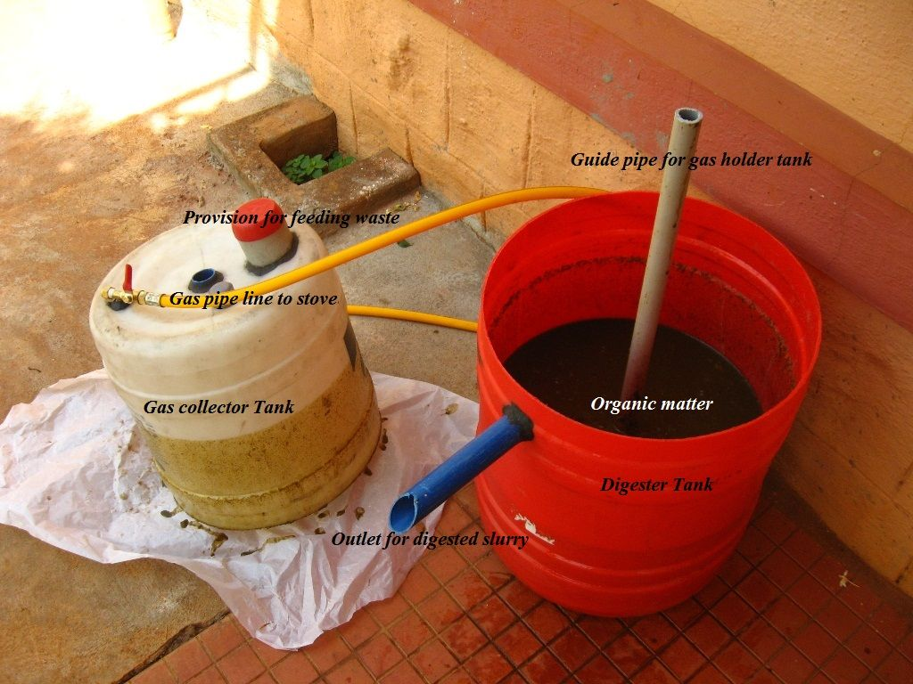 D I Y - All You Need To Know About BIOGAS  A-Z On How To Generate