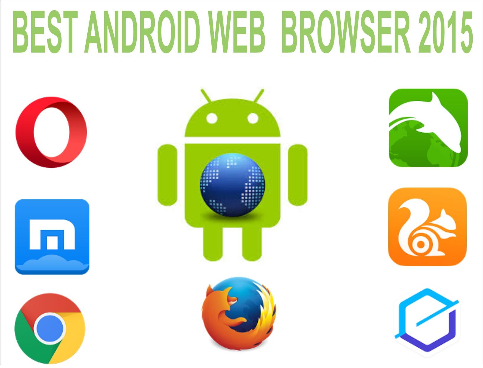 Beste Browser FГјr Android