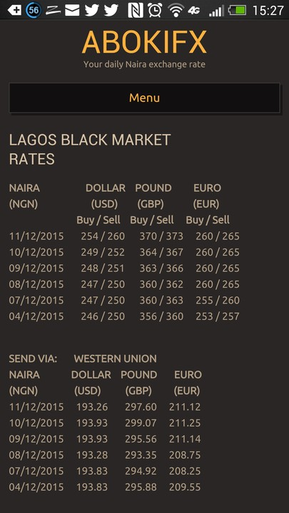 Dollar Euro And Pound Rates Today