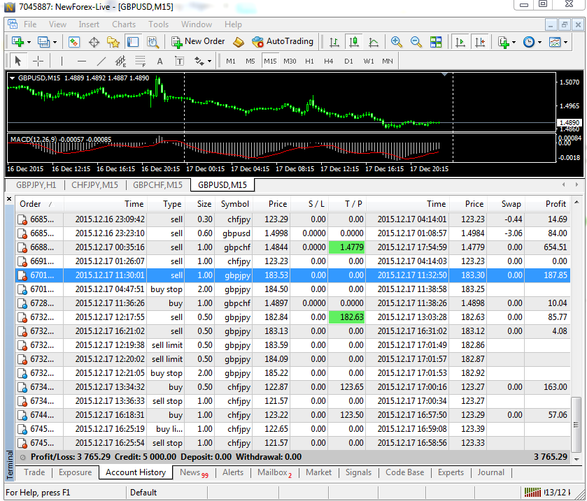 Starting forex trading with 1000 dollars