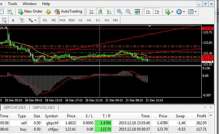 Forex project