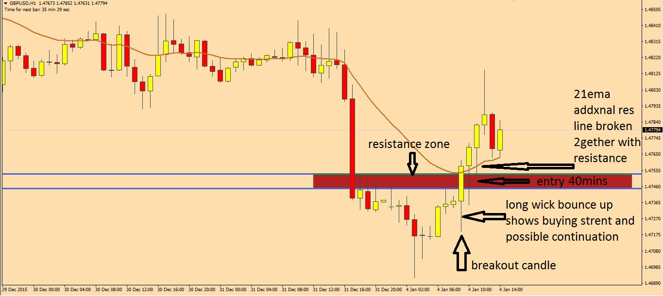 four market binary options review