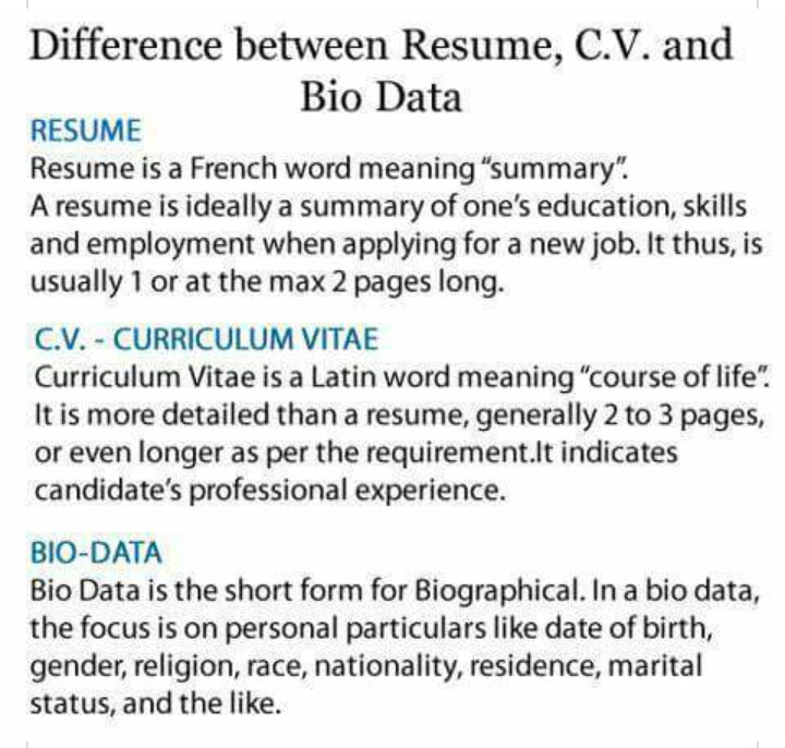 Differences Between Resume CV And Bio Dats JobsVacancies Nigeria