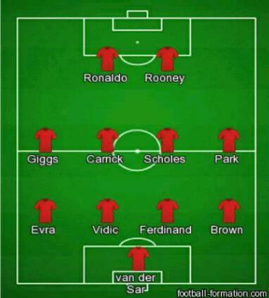 Manchester United Old Times Sports Nigeria