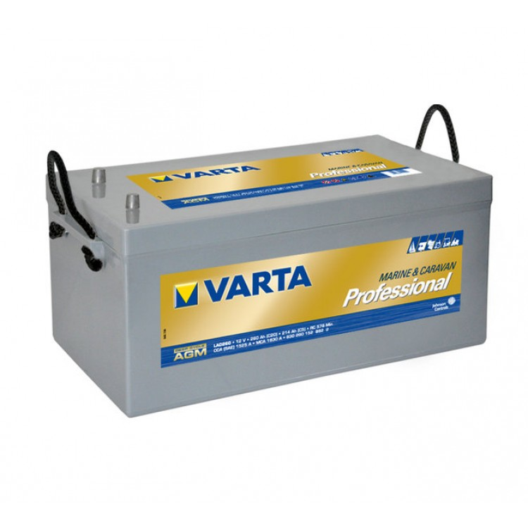 Choosing Best Deep Cycle Batteries For Your Solar And