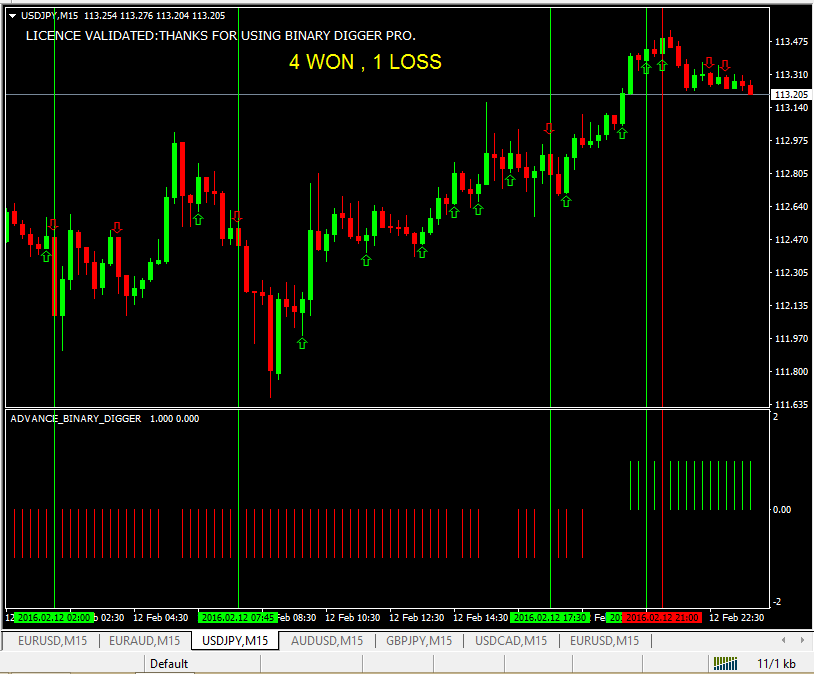 Aaa binary options